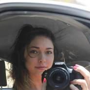 doraoh's profile photo