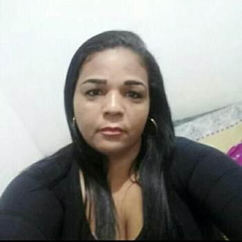 andreiam59334_Sao Paulo_Kawaler/Panna_Kobieta