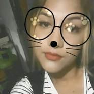 nathasa170910's profile photo