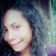 henil38's profile photo