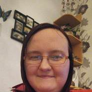 anjab17's profile photo
