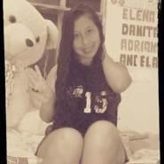 jhona394467's profile photo