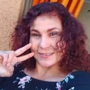 diosteamar's profile photo