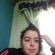 stefania666118's profile photo
