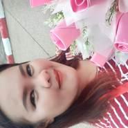 userjlase06952's profile photo