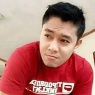 rendip496540's profile photo