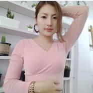 tapanc842861's profile photo