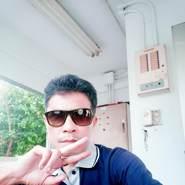 surasakn953865's profile photo
