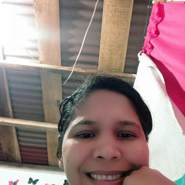 novellysm's profile photo