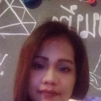 nuntanas_Krung Thep Maha Nakhon_Độc thân_Nữ