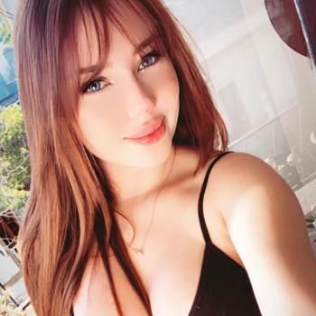 anh8612_Ha Noi_Single_Female