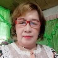belent134814's profile photo