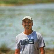 risithag's profile photo