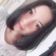 user_bk093's profile photo