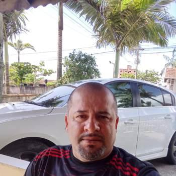 jhon865446_Santa Catarina_Libero/a_Uomo