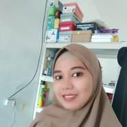 risam63's profile photo
