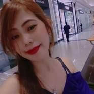 bhabys817598's profile photo