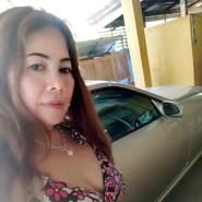 geraldinet544084's profile photo