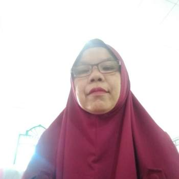 melli881556_Jawa Barat_Soltero (a)_Femenino