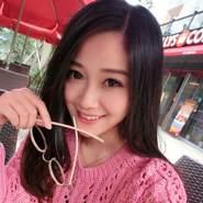 userxiqz702's profile photo