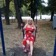 irenb735876's profile photo