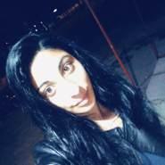 dianat77608's profile photo
