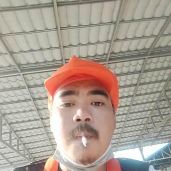 userbj260_Chon Buri_Độc thân_Nam