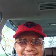 rizza251177's profile photo