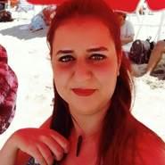 roser9228's profile photo