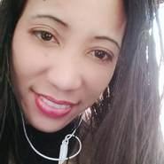 sanidadg's profile photo