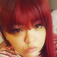 userjzxyw08154's profile photo