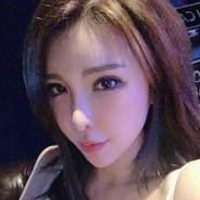 leos488's profile photo