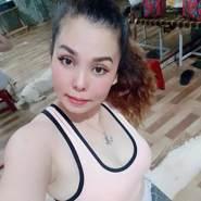 malong349270's profile photo