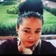 dania011277's profile photo