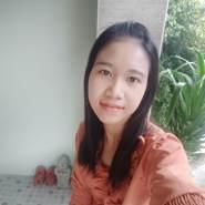 usermgho4892's profile photo