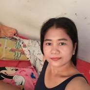 anna642872's profile photo