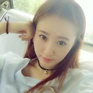 qinguyunf's profile photo