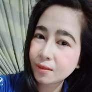 tanawank799353's profile photo