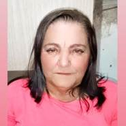 luziac886415's profile photo