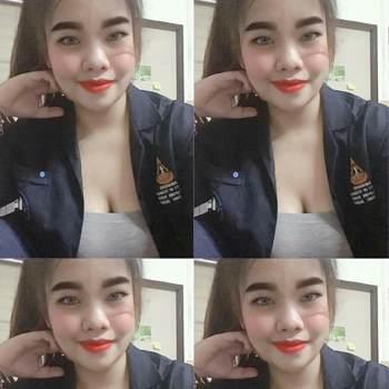linpamlinpam_Nakhon Ratchasima_Kawaler/Panna_Kobieta
