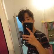 nguyenv351948's profile photo