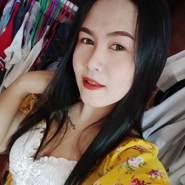 userajo04728's profile photo