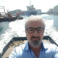 bendithanunu576327's profile photo