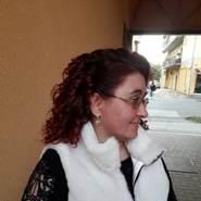 piroskam's profile photo