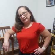 ivani602538's profile photo