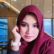 najwaa782825's profile photo