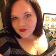anna293297's profile photo