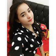 Meitha96's profile photo