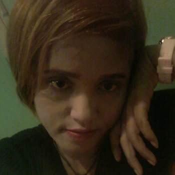 supattrap282653_Phra Nakhon Si Ayutthaya_Độc thân_Nữ