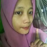 dianad135429's profile photo